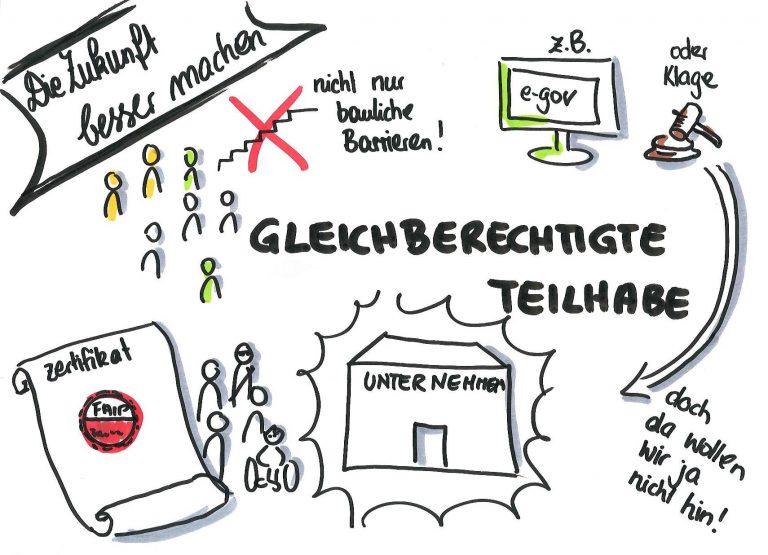 Das Zeichenprotokoll zeigt eine Zusammenfassung der Wortmeldung von Manfred Pallinger, Sektionschef im Sozialministerium. Mit dem Zertifikat Die Zukunft besser machen, dabei nicht nur bauliche Barrieren ansprechen, um gleichberechtigte Teilhabe bemühen und dadurch Konfrontationen wie Klagen verhindern.
