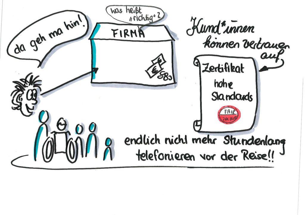 Das Zeichenprotokoll zur Rede von Monika Schmerold. Kundinnen können auf das Zertifikat vertrauen und brauchen z.B. nicht mehr stundenlang telefonieren vor einer Reise.